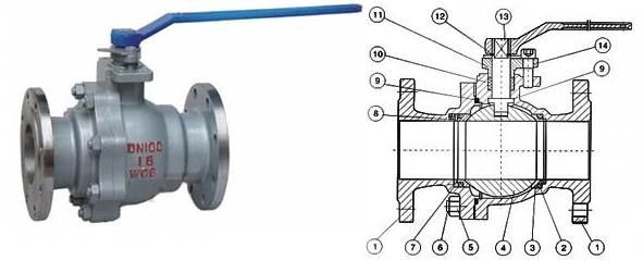 金属硬密封球阀 -金属硬密封球阀结构图