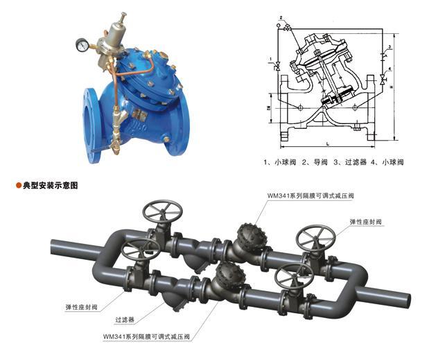 隔膜可调式减压阀 -隔膜可调式减压阀结构图