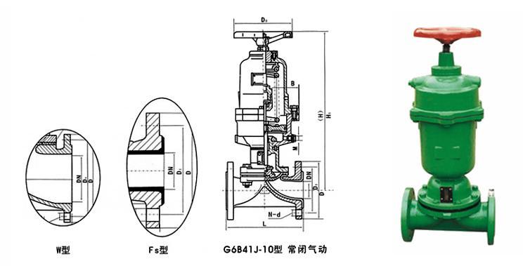 常闭式气动隔膜阀 -常闭式气动隔膜阀结构图