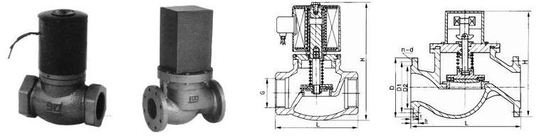 煤气电磁阀安装说明图片