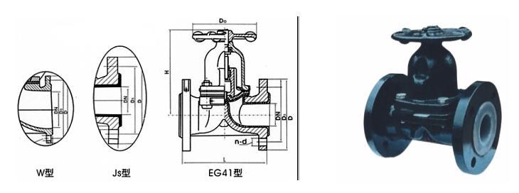 英标手动隔膜阀 -英标手动隔膜阀结构图
